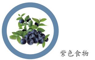 植物营养素日渐成为食品营养产业宠儿