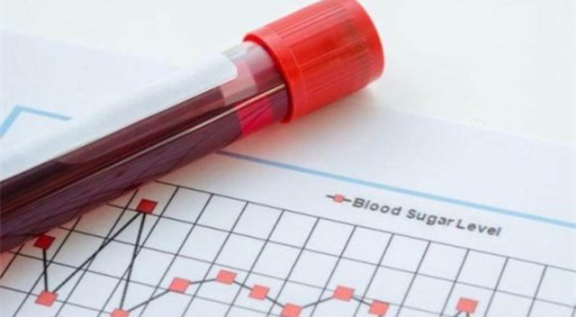 面对1.16亿中国糖尿病人,帝斯曼Reducose®桑多安®给出血糖管理新方案